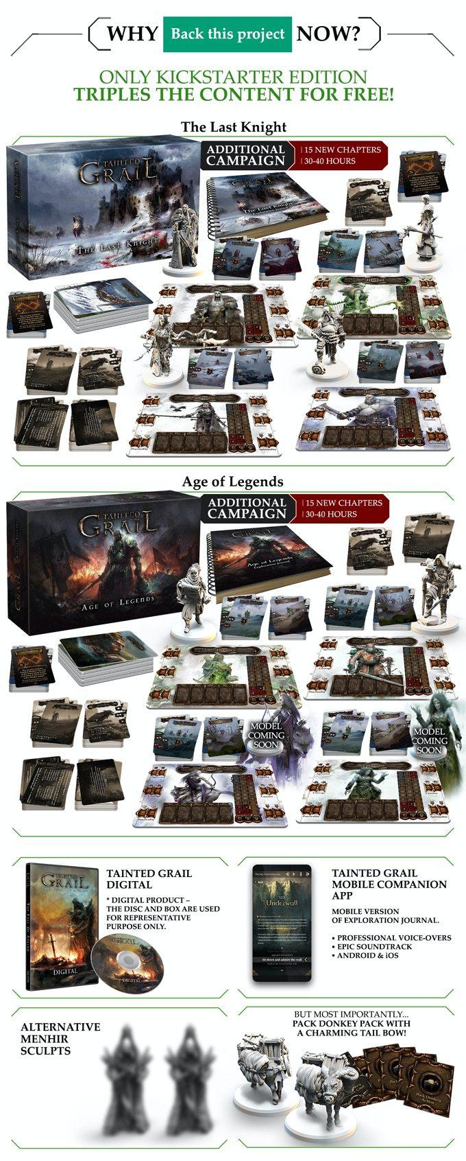 Tained Grail Kickstarter Kickstarter Edition